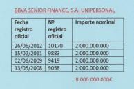 BBVA FINANCE 001
