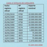 CAIXA CATALUNYA 001